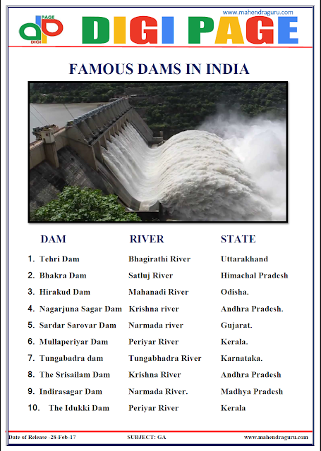 DP | DAMS | 28 - FEB - 17 | IMPORTANT FOR SBI PO
