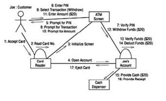 Tugas pbo 1 class diagram dan use case path gambar class diagram ccuart Gallery