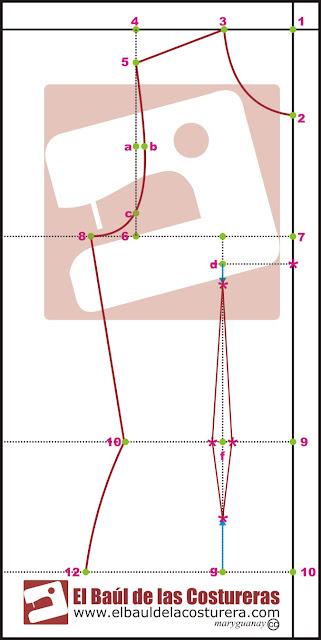 Trazado de blusa básica curso molderia parte 5 pinza de cintura