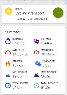 Bike to work batam sepeda sepedaan