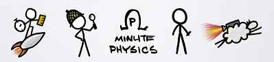 Minutephysics channel youtube keren