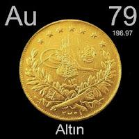Altın Elementi Simgesi Au