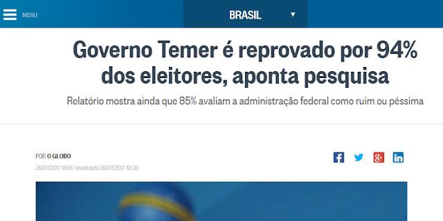 A maneira como o presidente Michel Temer (PMDB) atua no país é reprovada por 94% dos eleitores, segundo pesquisa Pulso Brasil, da Ipsos, que desde 2005 publica o levantamento