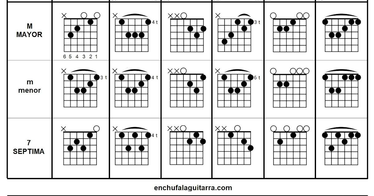 Cancionero De Mana Para Guitarra Pdf Download