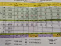 Pemudik di Pelabuhan Bakauheni Tercatat 45.662 orang pejalan kaki