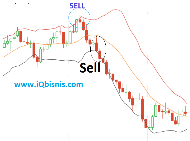 strategi trading forex 100 profit