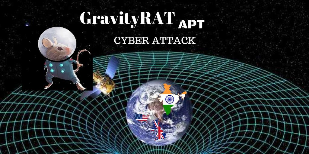 Threat Buckler: GravityRAT - Evolution of APT! IOC's and Preventive