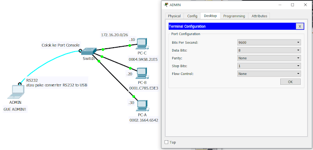 Konfigurasi Dasar Cisco Switch