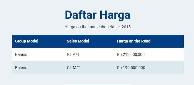 Daftar Harga Suzuki Baleno Jabodetabek