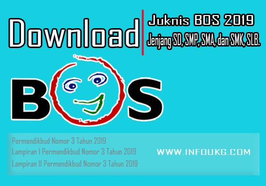 Download Draf Juknis BOS 2019 Jenjang SD,SMP,SMA,SMK Format Pdf / Permendikbud Nomor 3 Tahun 2019