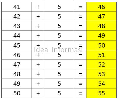 Tabel Penjumlahan dari 41 sampai 50 ditambah (+) 5