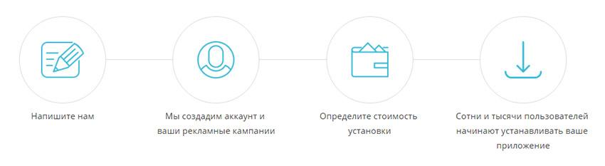 offersboard_adv