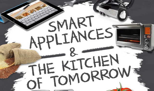 Smart Appliances and the Kitchen of Tomorrow