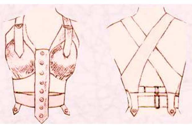 Эволюция бюстгальтера.: от повязок до умного белья