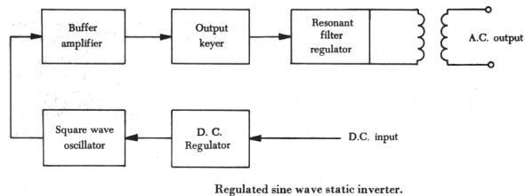 static inverter wiring diagram wiring diagrams rh 17 shareplm de RV Inverter Wiring Diagram Lighting Inverter Wiring Diagram