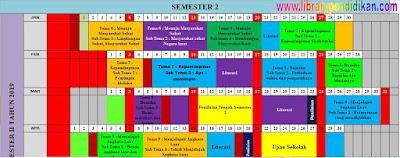 Jadwal Pelajaran Tematik Terpadu Kurikulum 2013 Kelas VI (6) SD Semester 2 Tahun Pelajaran 2018 / 2019 Sudah Jadi