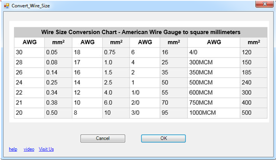 Revit add ons convert wire size awg to mm add in autodesk revit generates the wire size with awg and this tool converts the awg wire size to mm and place the value in the shared parameter under the greentooth Gallery