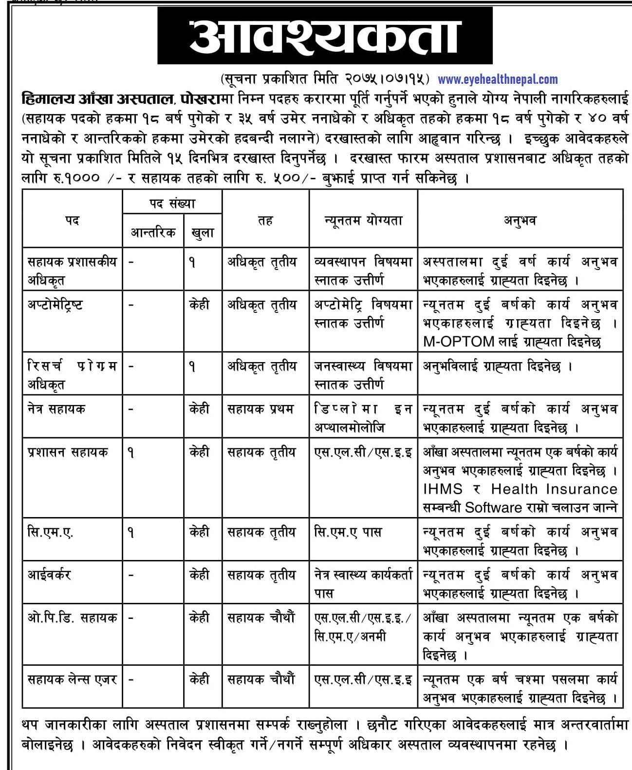 Himalaya Eye Hospital Vacancy