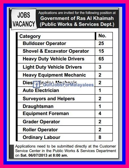 Job Vacancies For Public Works & Service Dept  Of Govt  Of Ras Al