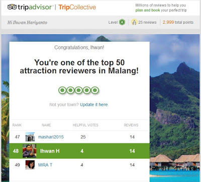 Top 50 Attraction Reviewers in Malang