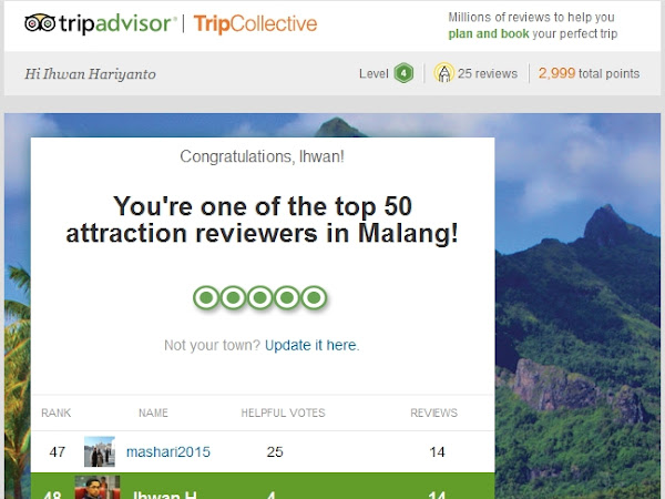 Top 50 Attraction Reviewers in Malang versi TripAdvisor