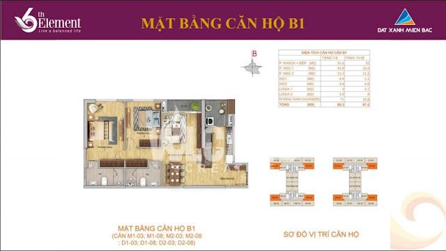 Mặt bằng căn hộ b1 chung cư 6th element
