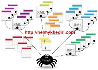 Cara submit sitemap wordpress kegoogle
