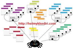 Cara submit sitemap wordpress kegoogle webmaster