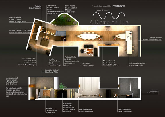 Dise o de interiores escuela de arte de motril ejemplos - Proyecto diseno de interiores ...