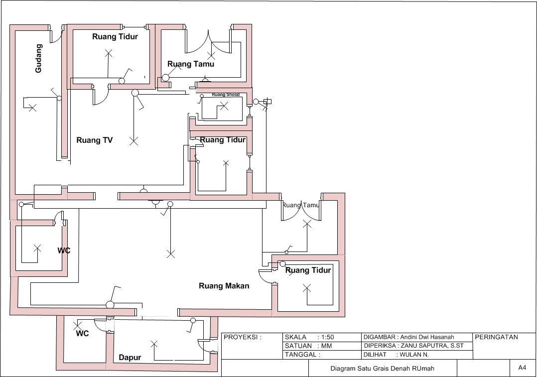 Contoh diagram instalasi listrik rumah images how to www contoh diagram instalasi listrik rumah images how to ccuart Choice Image