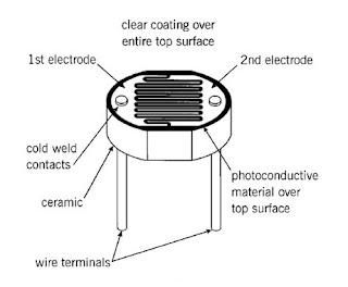 GO LOOK IMPORTANTBOOK: Light Sensor Circuit Diagram with