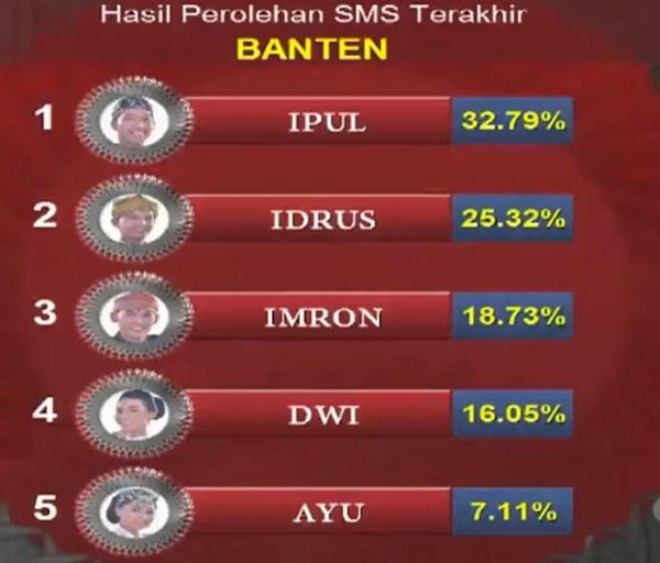 Liga Dangdut Indonesia Banten