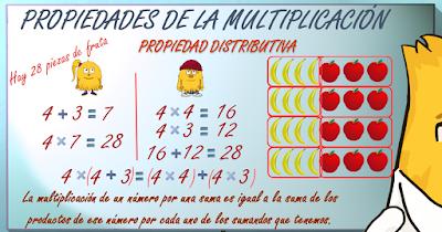 ConoceMatecitos, MultiplicaMatecitos