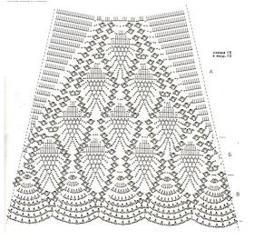 Sweet Nothings Crochet free crochet pattern blog, Full Chart  for skirt pattern