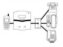 phone line hook up diagram