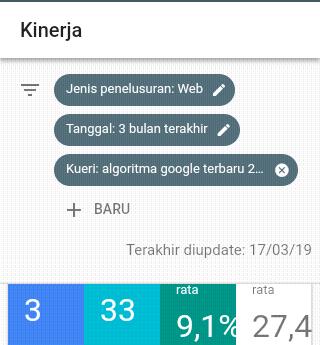 Cara Cek Posisi Keywords Di Google