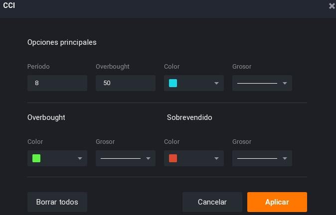 Opciones binarias 2019