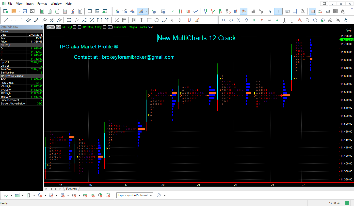 MultiCharts 12 Crack Free Download | eSignal RealTime Crack