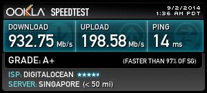 New SSH Host Singapore 5 Maret 2016: (Account SSH 6 03 2016)