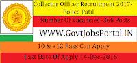 Collector Office Recruitment for 366 Various Posts 2017