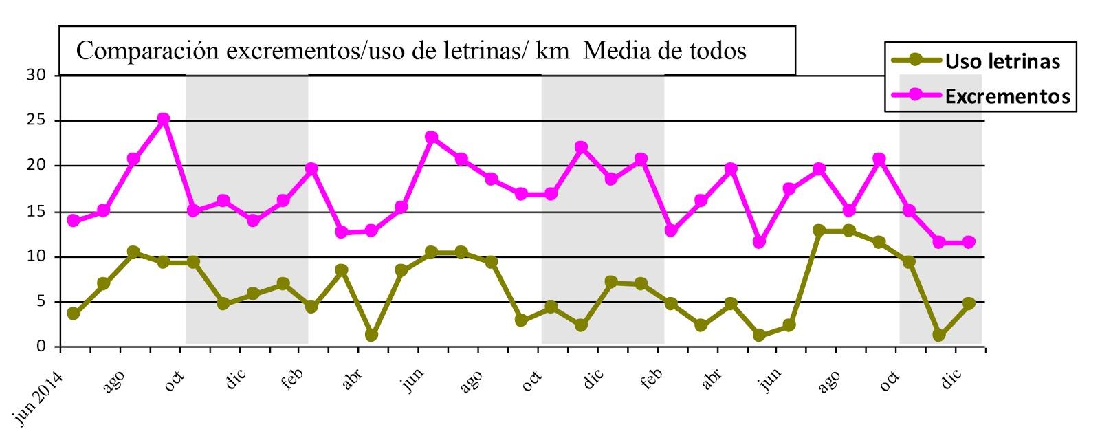 Metodologia de rastreo ® 2013