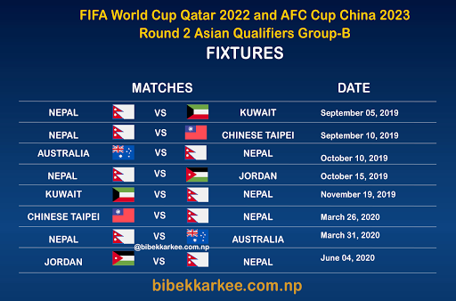 FIFA World Cup Qatar 2022 : Nepal Schedule, Fixtures, Live Streaming, Match Details for second round Asia Qualifiers Group-B
