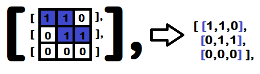 Create The Tetris Game Using JavaScript | Code Explained