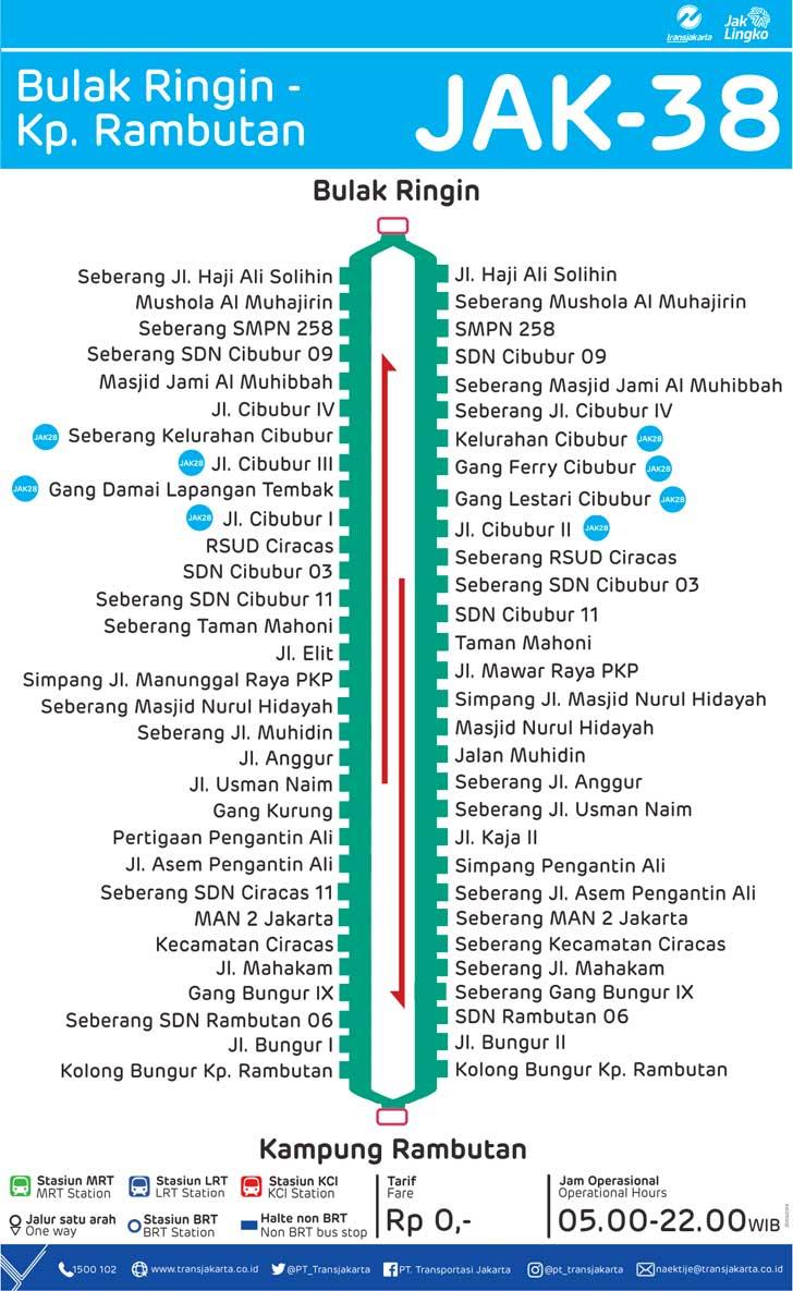 peta rute transjakarta bulak ringin - kampung rambutan