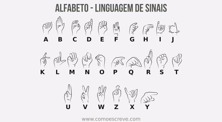 Alfabeto - Linguagem de sinais