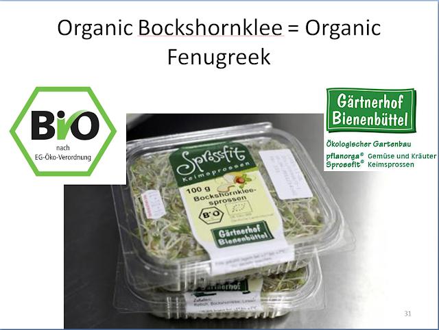 Organic Food Legal Compliance