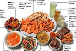 Zat Aditif dalam Bahan Makanan
