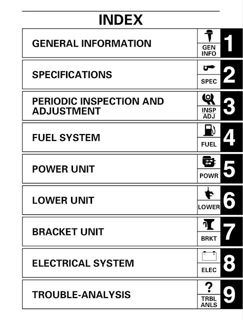 Download Yamaha 90tlr Service Manual  Download Yamaha