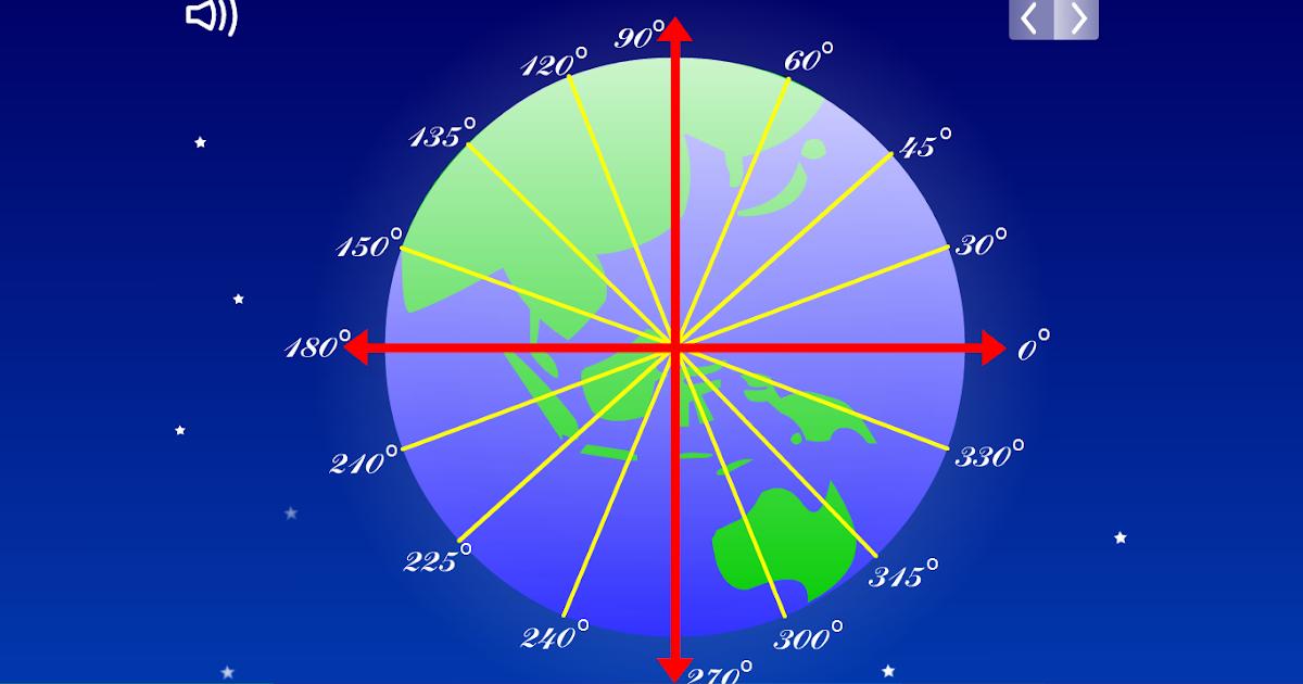 Masalah Makalah Makalah Trigonometri Matematika
