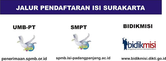 Website isi surakarta study